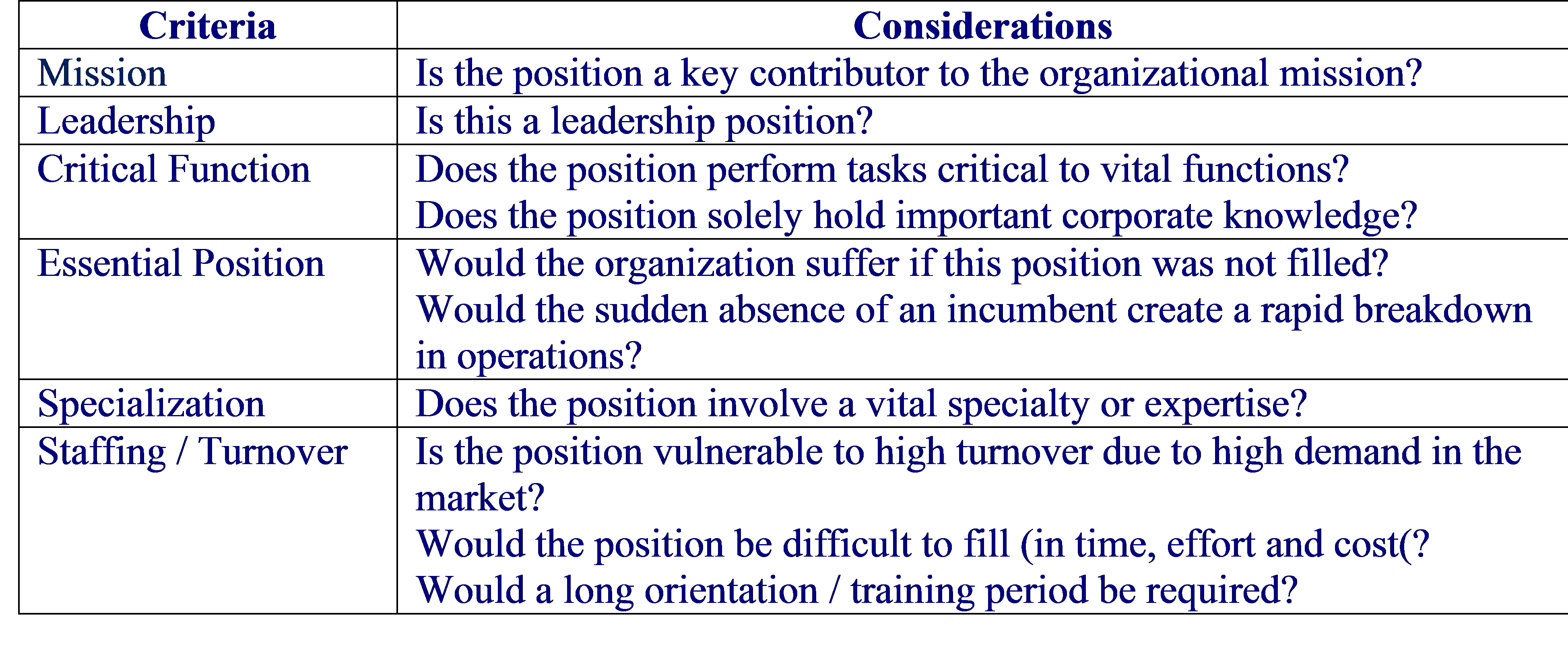 considerations table